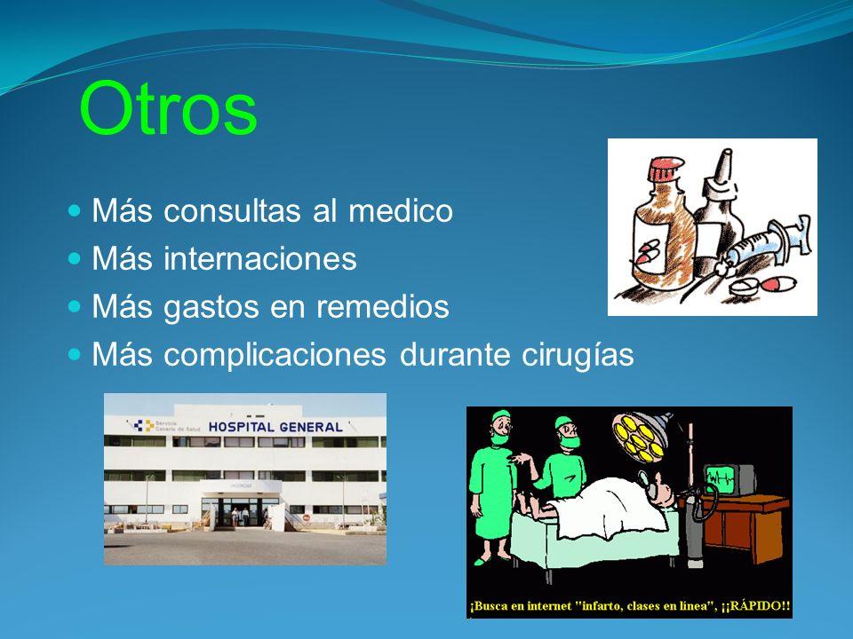 Otros Más consultas al medico Más internaciones Más gastos en remedios Más complicaciones durante cirugías