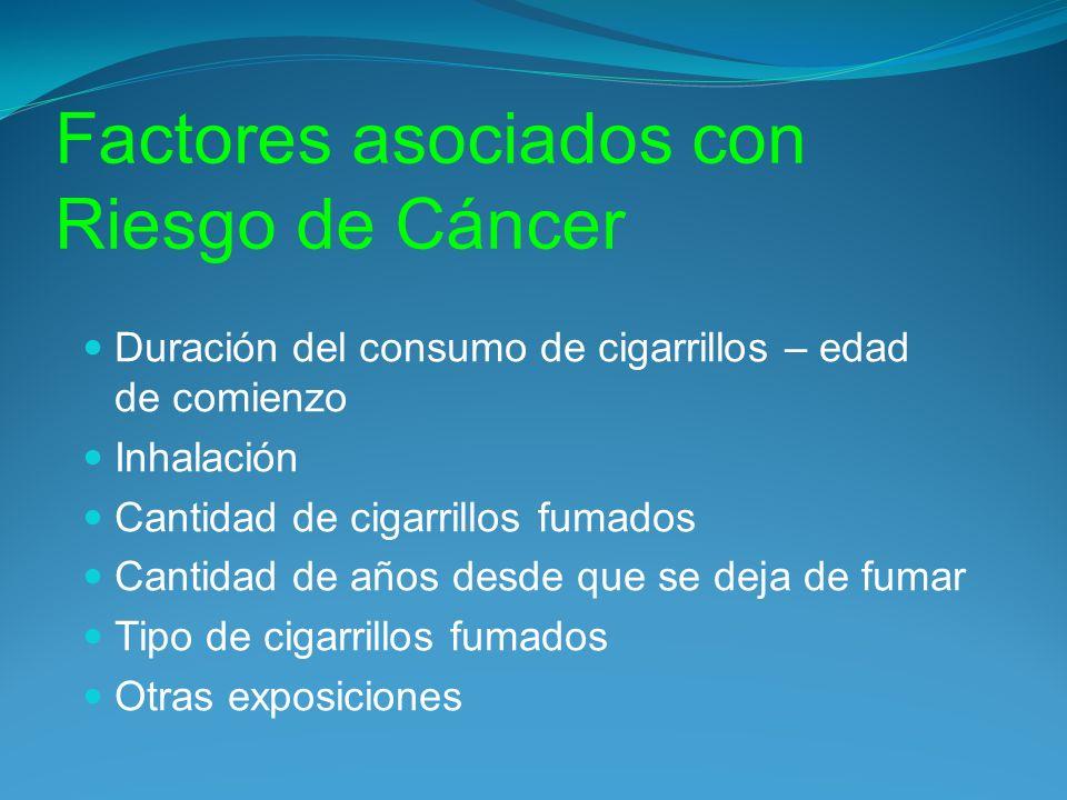 Factores asociados con Riesgo de Cáncer Duración del consumo de cigarrillos – edad de comienzo Inhalación Cantidad de cigarrillos fumados Cantidad de años desde que se deja de fumar Tipo de cigarrillos fumados Otras exposiciones