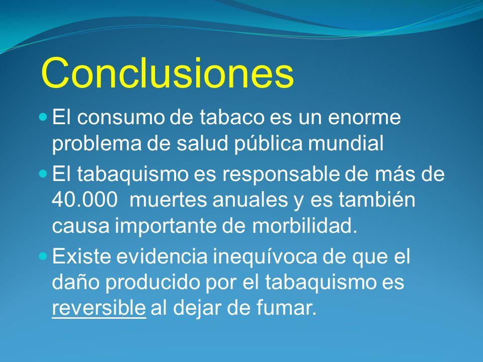 Conclusiones El consumo de tabaco es un enorme problema de salud pública mundial El tabaquismo es responsable de más de 40.000 muertes anuales y es también causa importante de morbilidad.