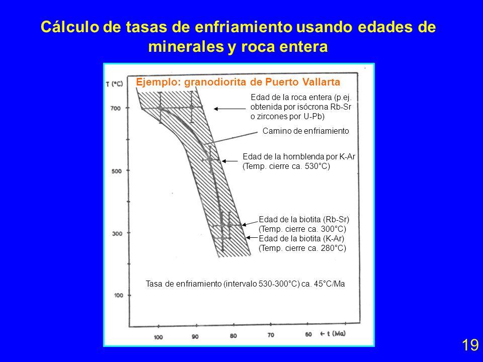 Edades de Minerales biotita roca tot. Para obtener edades de minerales mediante el sistema Rb-Sr se requiere el par ROCA ENTERA - MINERAL! Edades de R