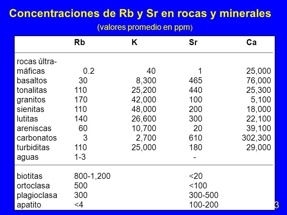 IA IIA Tabla periódica de los elementos 2