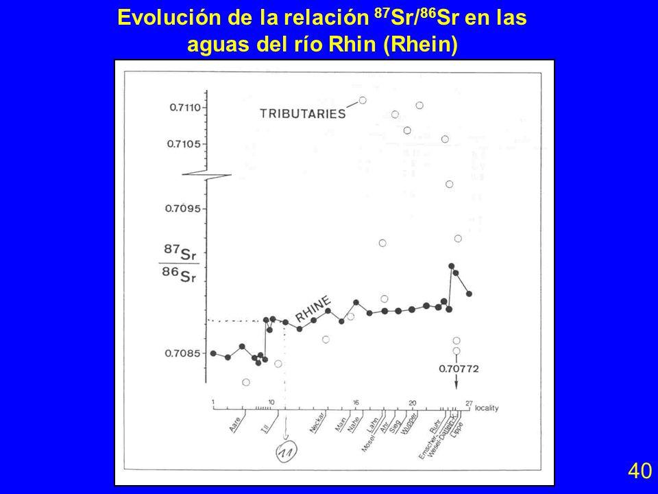 39 Horn et al., 1993 Evidencias para mezcla (adulteración) de algunos vinos, comparando sus firmas isotó- picas con las de los suelos correspondientes