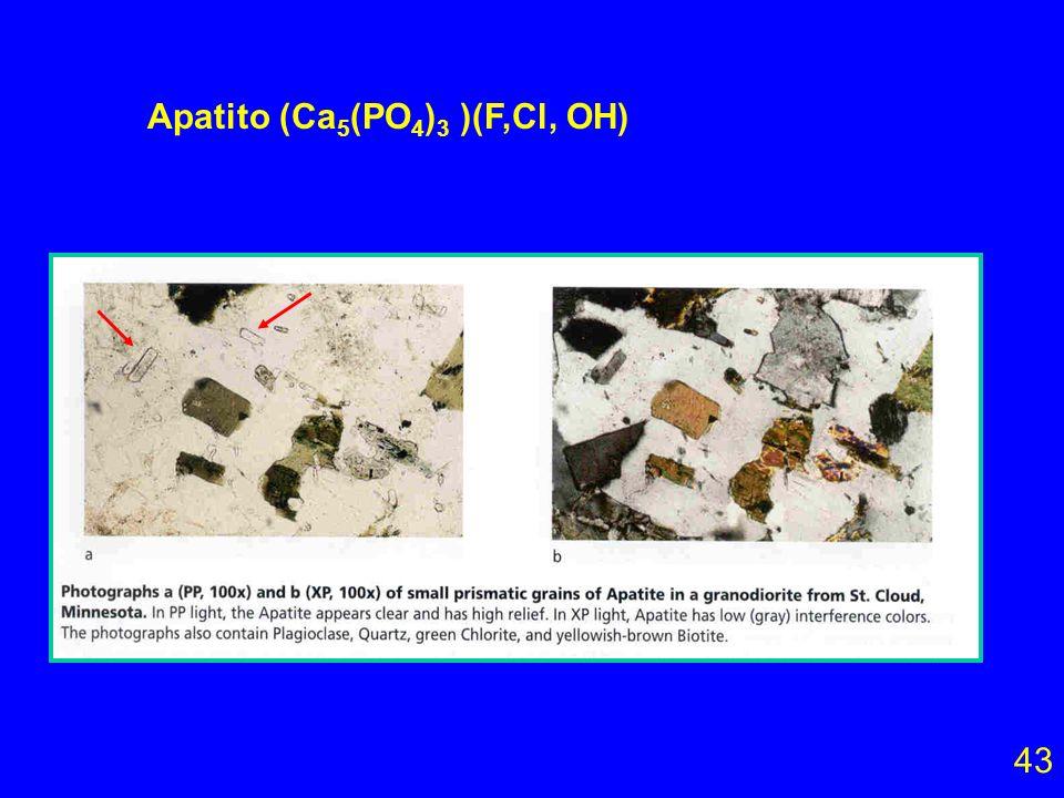 Rb-Sr en rocas riolíticas pleistocénicas Heumann et al., 2002, GCA Riolitas post-caldera de la Long Valley Caldera, California 42