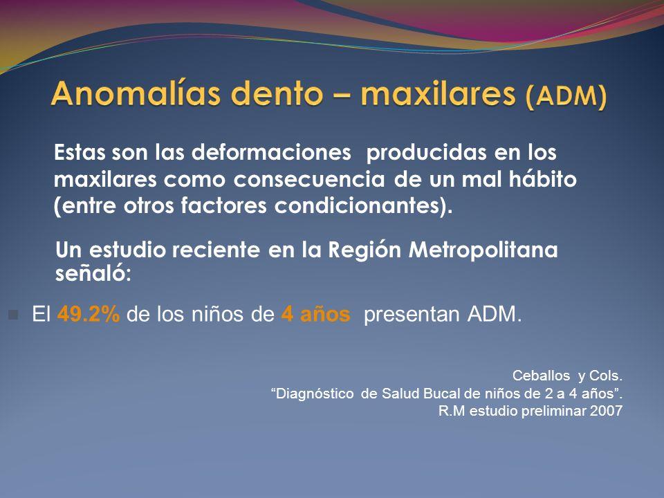 Un estudio reciente en la Región Metropolitana señaló: El 49.2% de los niños de 4 años presentan ADM.