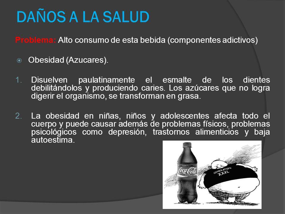 DAÑOS A LA SALUD Problema: Alto consumo de esta bebida (componentes adictivos) Obesidad (Azucares).
