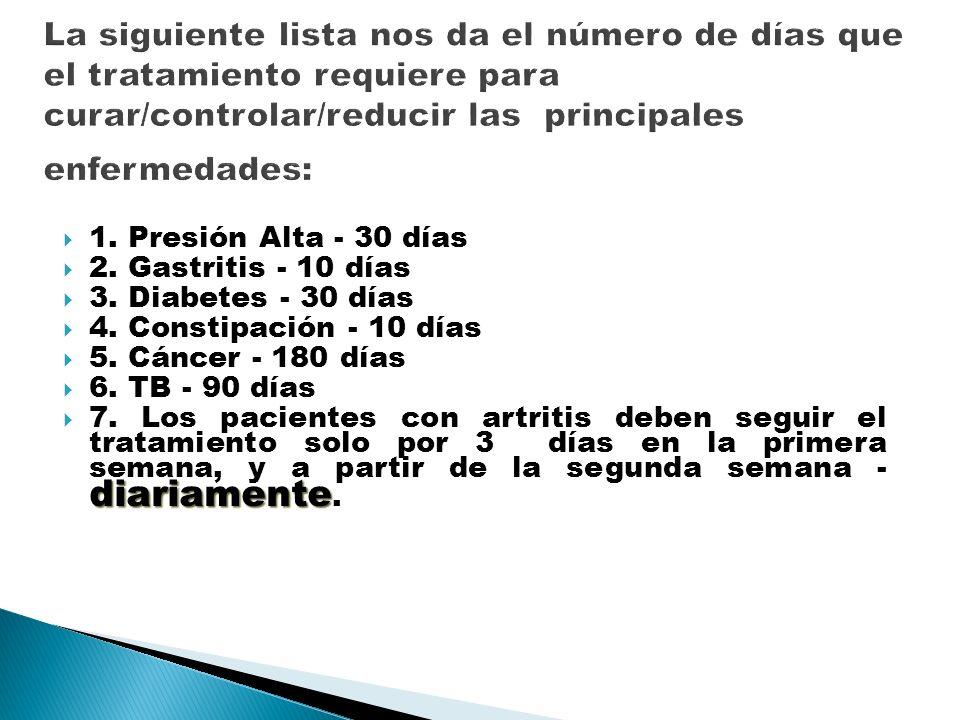 1.Presión Alta - 30 días 2. Gastritis - 10 días 3.