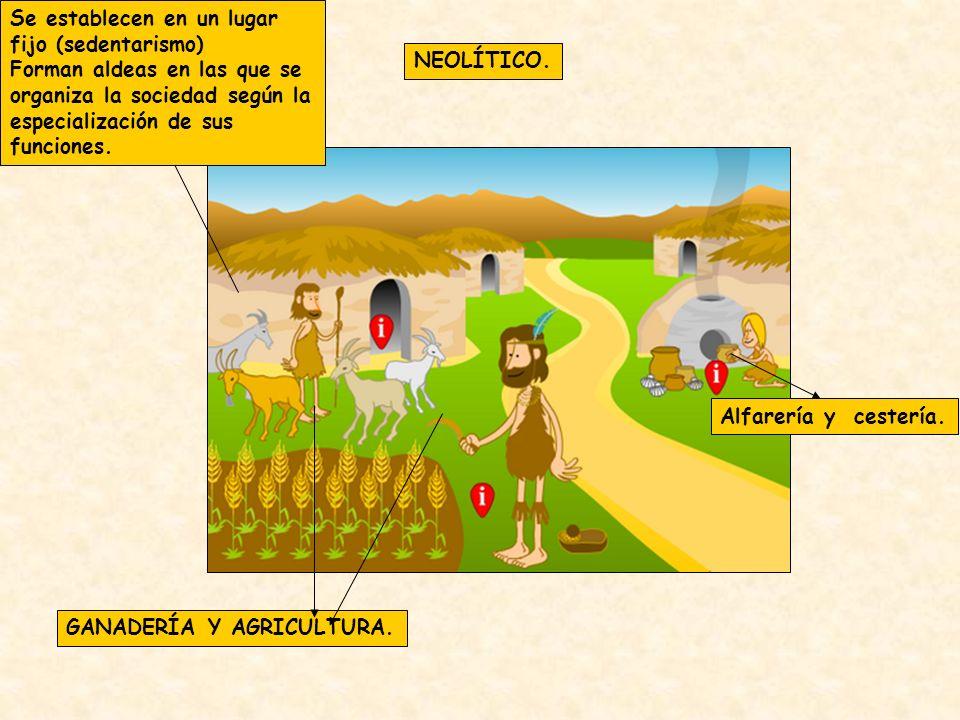 NEOLÍTICO. GANADERÍA Y AGRICULTURA. Se establecen en un lugar fijo (sedentarismo) Forman aldeas en las que se organiza la sociedad según la especializ