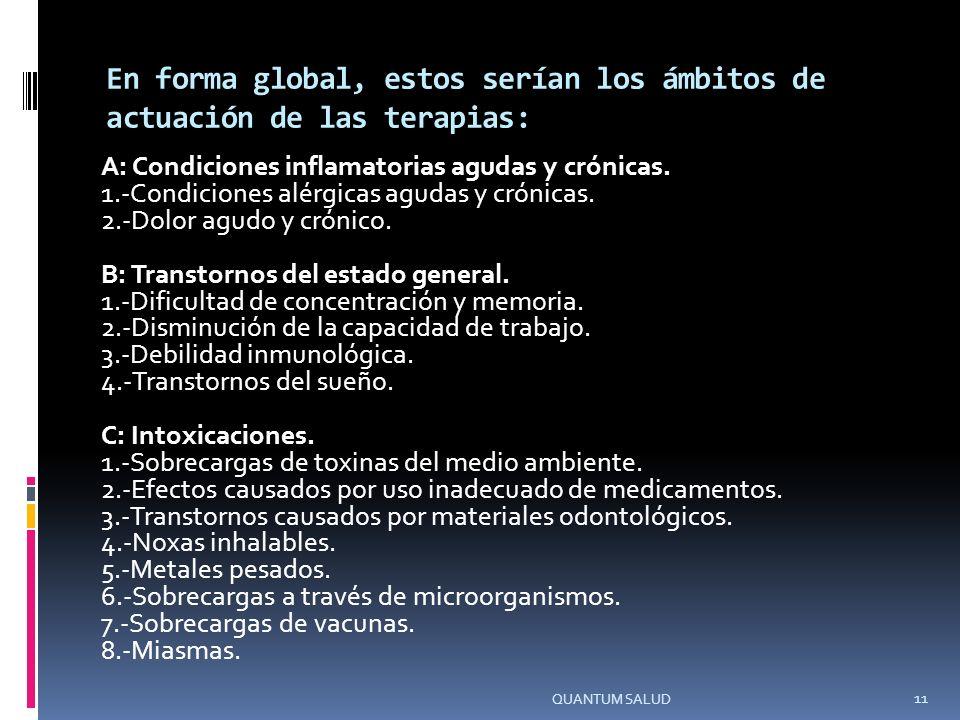 En forma global, estos serían los ámbitos de actuación de las terapias: A: Condiciones inflamatorias agudas y crónicas.