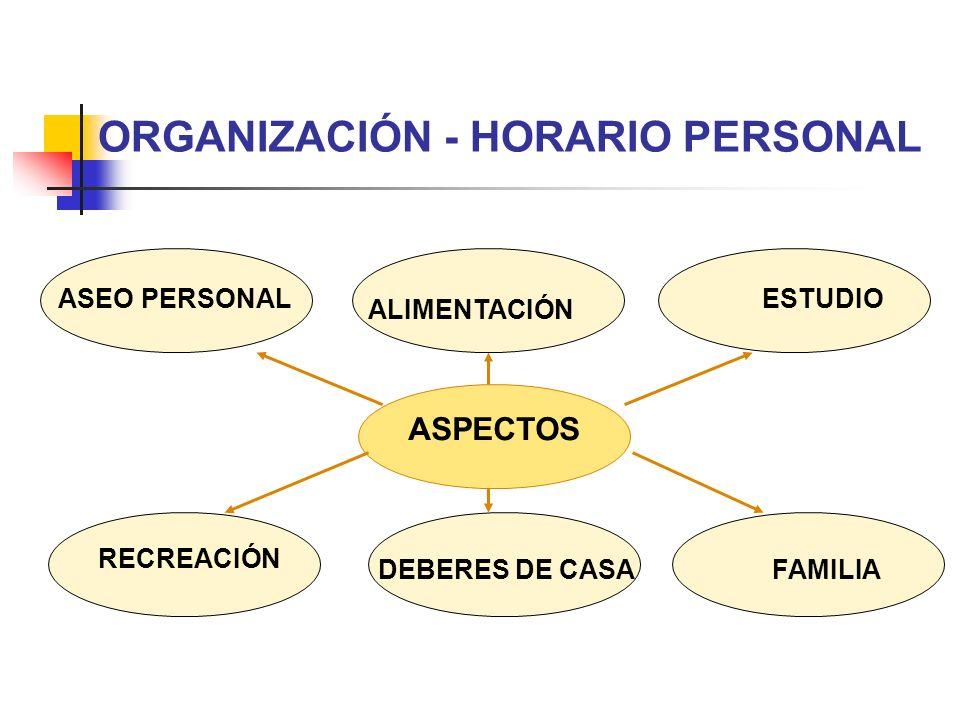 ORGANIZACIÓN VIDA ORGANIZADA favorece Organización personal Estabilidad conductual Manejo del tiempo El niño(a) debe saber que cada actividad tiene su
