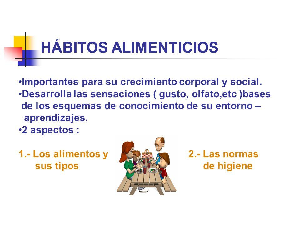 ORGANIZACIÓN - HORARIO PERSONAL ASPECTOS ESTUDIOASEO PERSONAL ALIMENTACIÓN RECREACIÓN DEBERES DE CASAFAMILIA