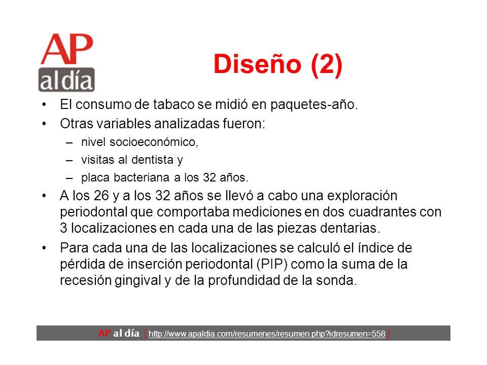 AP al día [ http://www.apaldia.com/resumenes/resumen.php?idresumen=558 ] Diseño (2) El consumo de tabaco se midió en paquetes-año.