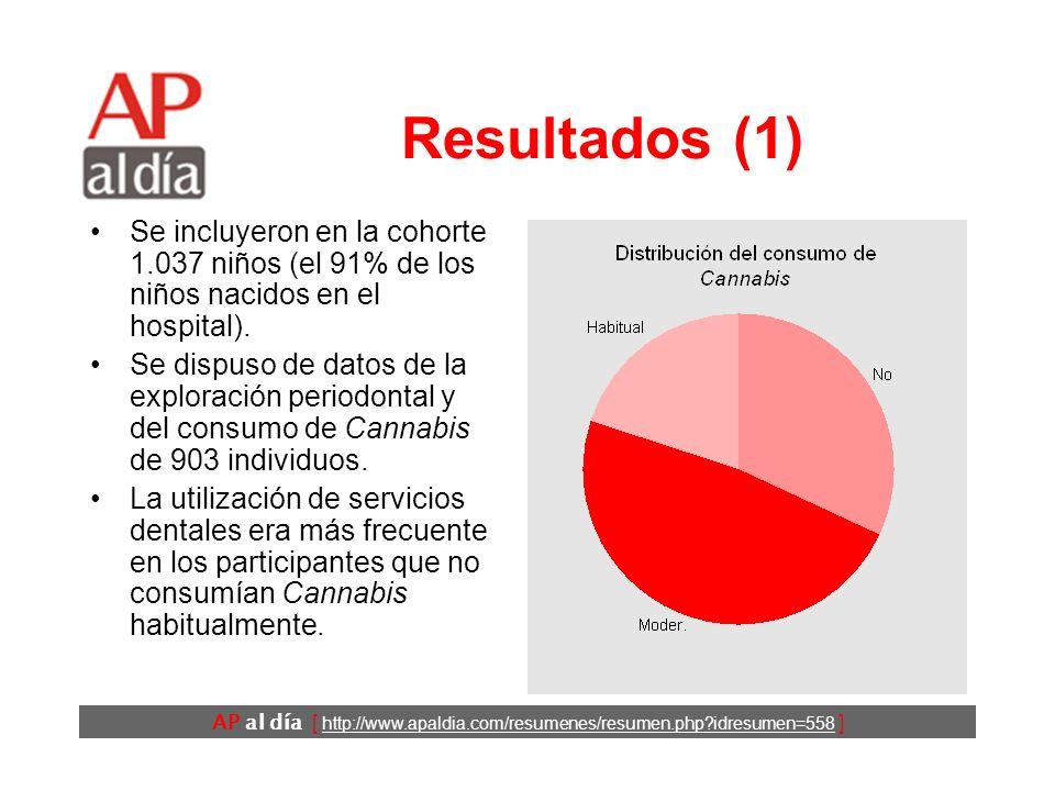 AP al día [ http://www.apaldia.com/resumenes/resumen.php?idresumen=558 ] Resultados (1) Se incluyeron en la cohorte 1.037 niños (el 91% de los niños nacidos en el hospital).