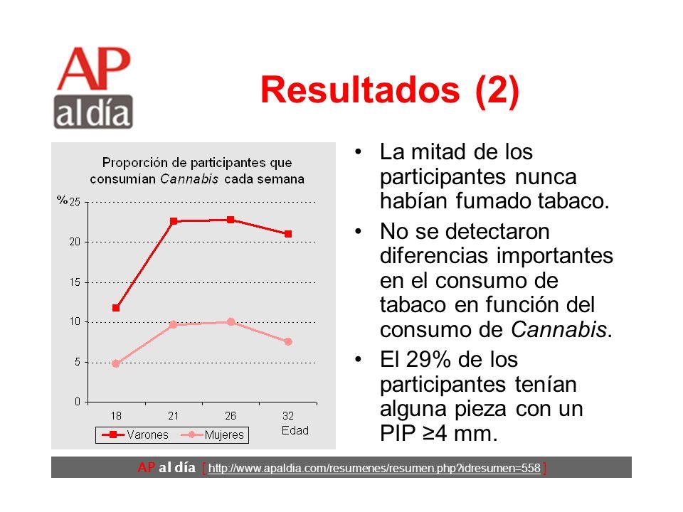 AP al día [ http://www.apaldia.com/resumenes/resumen.php?idresumen=558 ] Resultados (2) La mitad de los participantes nunca habían fumado tabaco.