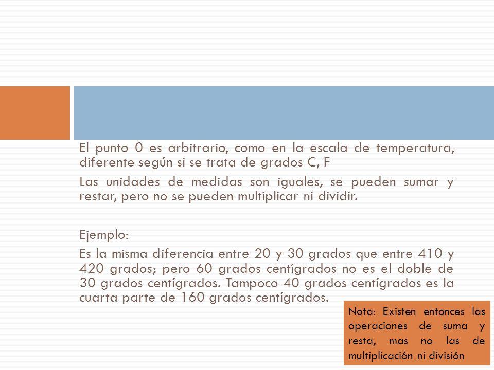 El punto 0 es arbitrario, como en la escala de temperatura, diferente según si se trata de grados C, F Las unidades de medidas son iguales, se pueden sumar y restar, pero no se pueden multiplicar ni dividir.
