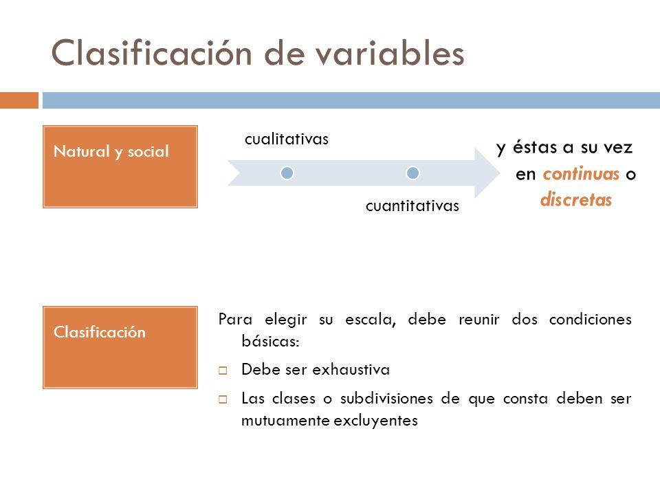 Clasificación de variables Natural y social y éstas a su vez en continuas o discretas Clasificación Para elegir su escala, debe reunir dos condiciones básicas: Debe ser exhaustiva Las clases o subdivisiones de que consta deben ser mutuamente excluyentes cualitativas cuantitativas
