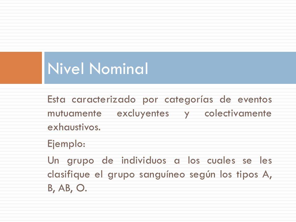 Nivel nominal, en donde las categorías pueden ser exhaustivas y excluyentes de: Ejemplo: No Fumador Fumador