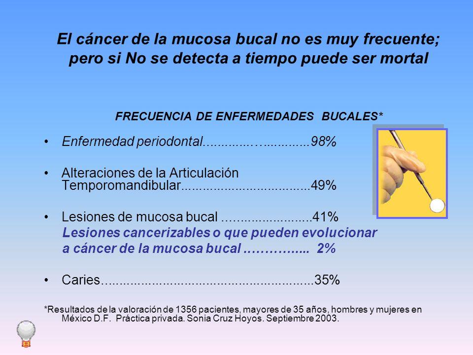El cáncer de la mucosa bucal no es muy frecuente; pero si No se detecta a tiempo puede ser mortal FRECUENCIA DE ENFERMEDADES BUCALES* Enfermedad perio
