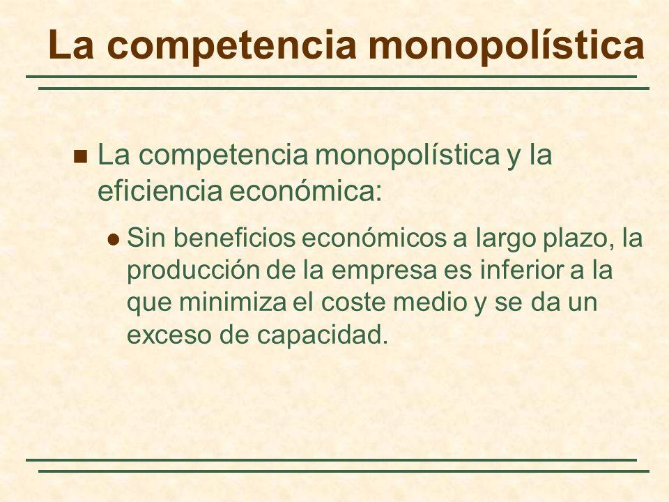 La competencia monopolística y la eficiencia económica: Sin beneficios económicos a largo plazo, la producción de la empresa es inferior a la que minimiza el coste medio y se da un exceso de capacidad.