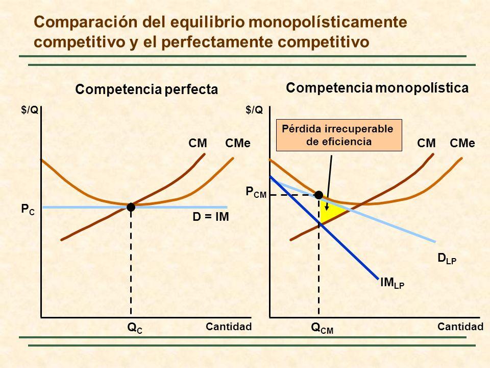 Pérdida irrecuperable de eficiencia CMCMe Comparación del equilibrio monopolísticamente competitivo y el perfectamente competitivo $/Q Cantidad $/Q D = IM QCQC PCPC CMCMe D LP IM LP Q CM P CM Cantidad Competencia perfecta Competencia monopolística