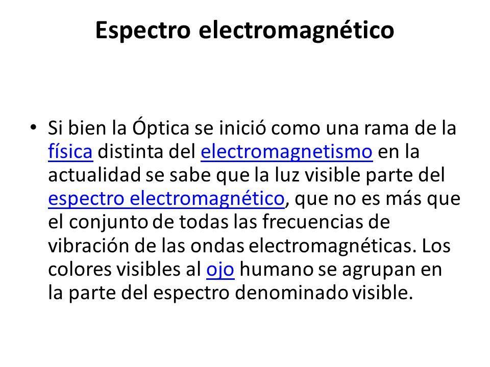 Espectro electromagnético Si bien la Óptica se inició como una rama de la física distinta del electromagnetismo en la actualidad se sabe que la luz vi