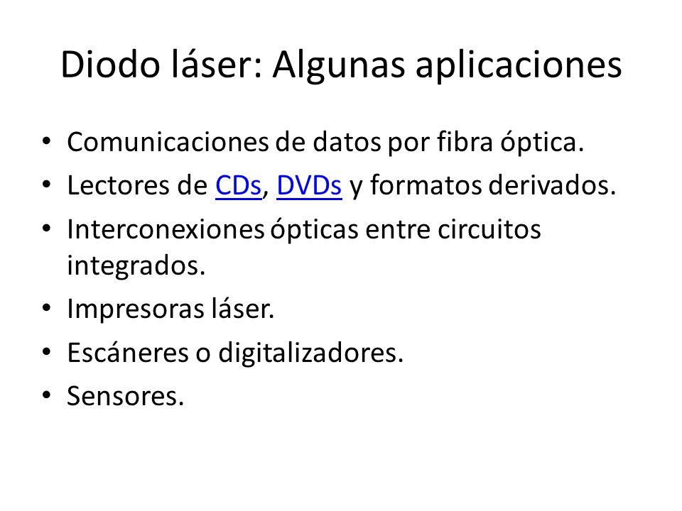 Diodo láser: Algunas aplicaciones Comunicaciones de datos por fibra óptica. Lectores de CDs, DVDs y formatos derivados.CDsDVDs Interconexiones ópticas