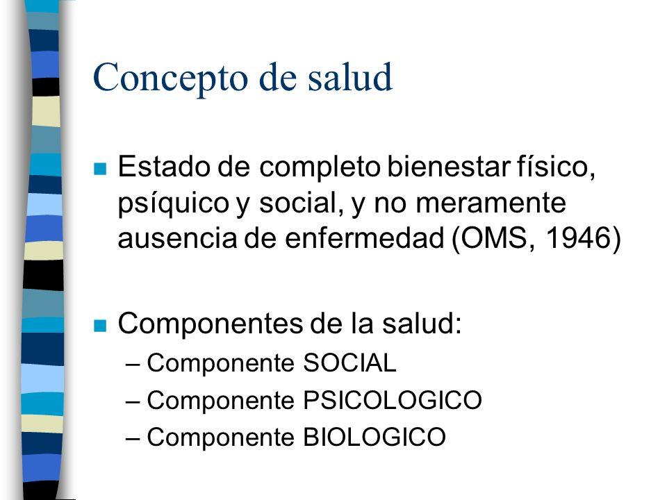 Concepto de salud n Estado de completo bienestar físico, psíquico y social, y no meramente ausencia de enfermedad (OMS, 1946) n Componentes de la salu