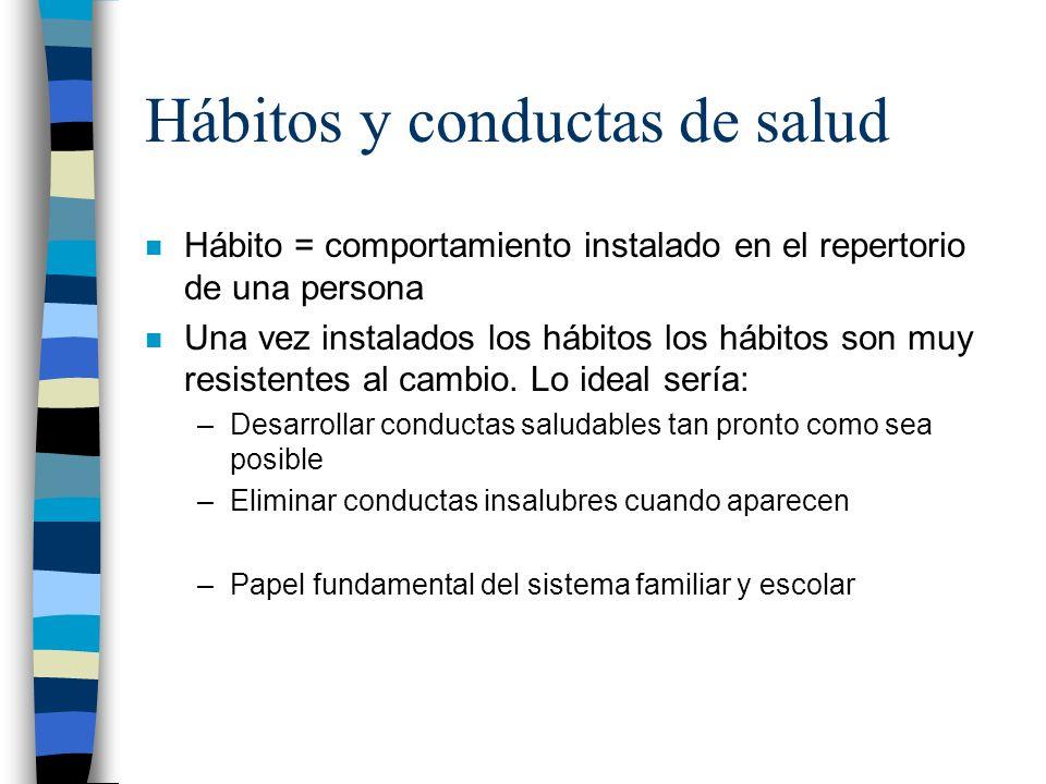 Hábitos y conductas de salud n Hábito = comportamiento instalado en el repertorio de una persona n Una vez instalados los hábitos los hábitos son muy