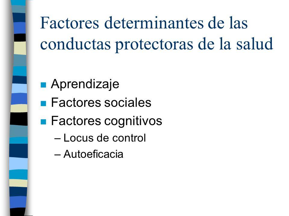 Factores determinantes de las conductas protectoras de la salud n Aprendizaje n Factores sociales n Factores cognitivos –Locus de control –Autoeficaci