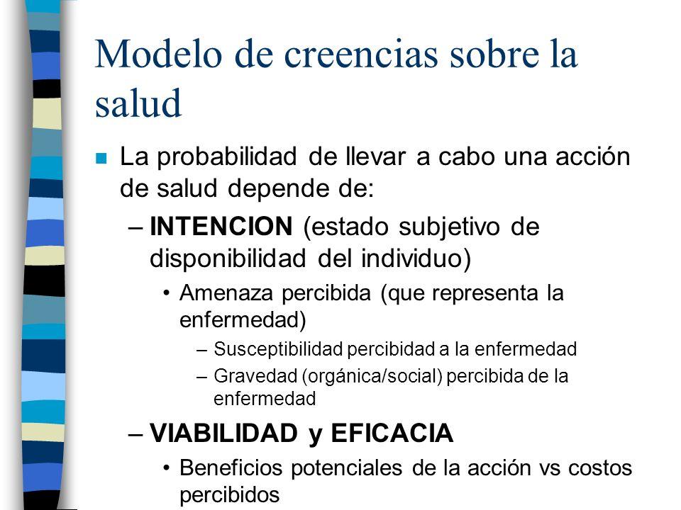 Modelo de creencias sobre la salud n La probabilidad de llevar a cabo una acción de salud depende de: –INTENCION (estado subjetivo de disponibilidad d