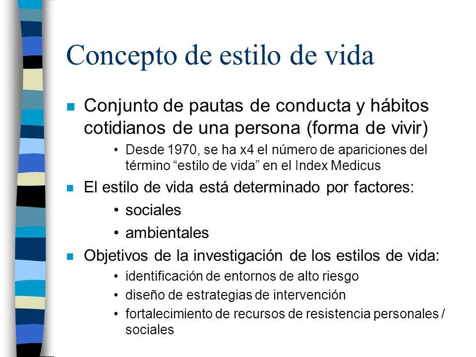 Concepto de estilo de vida n Conjunto de pautas de conducta y hábitos cotidianos de una persona (forma de vivir) Desde 1970, se ha x4 el número de apa