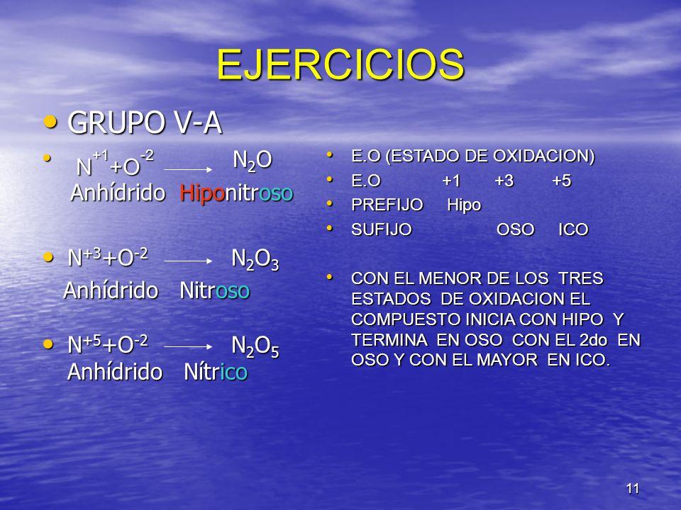11 EJERCICIOS GRUPO V-A GRUPO V-A N +1 +O -2 N 2 O N +1 +O -2 N 2 O Anhídrido Hiponitroso Anhídrido Hiponitroso N +3 +O -2 N 2 O 3 N +3 +O -2 N 2 O 3