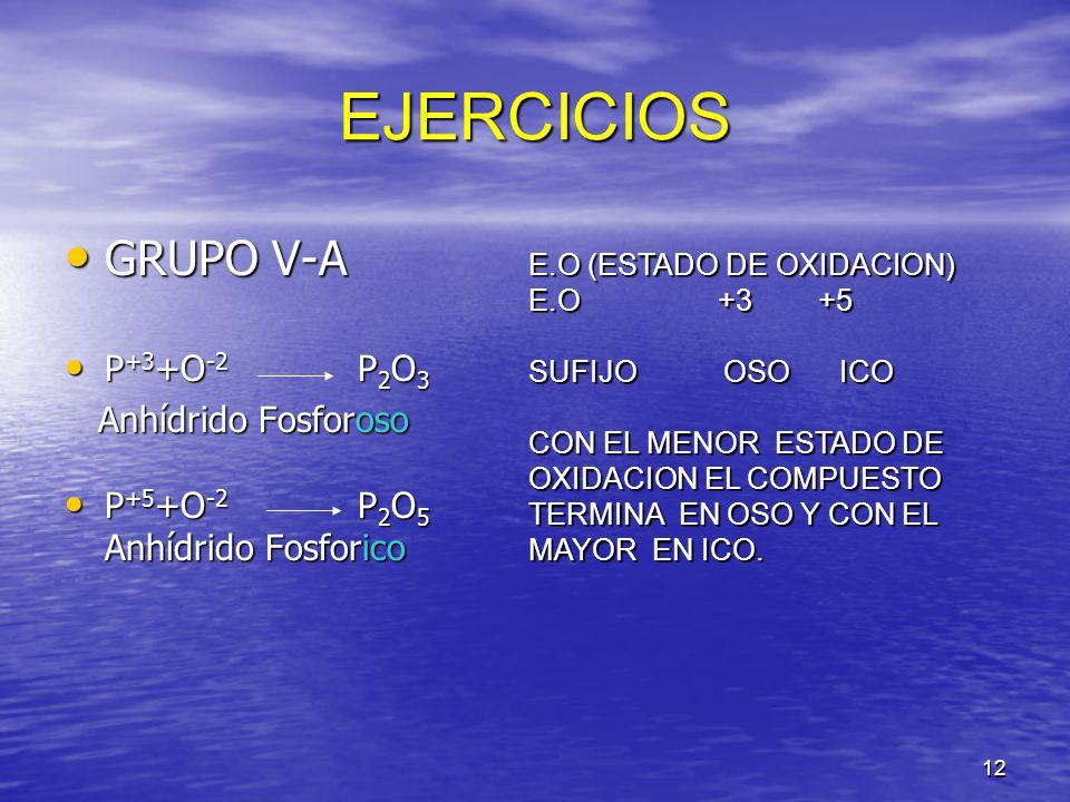 12 EJERCICIOS GRUPO V-A GRUPO V-A P +3 +O -2 P 2 O 3 P +3 +O -2 P 2 O 3 Anhídrido Fosforoso Anhídrido Fosforoso P +5 +O -2 P 2 O 5 Anhídrido Fosforico