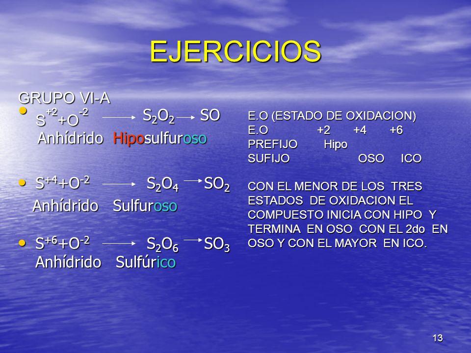 13 EJERCICIOS GRUPO VI-A S +2 +O -2 S 2 O 2 SO S +2 +O -2 S 2 O 2 SO Anhídrido Hiposulfuroso Anhídrido Hiposulfuroso S +4 +O -2 S 2 O 4 SO 2 S +4 +O -