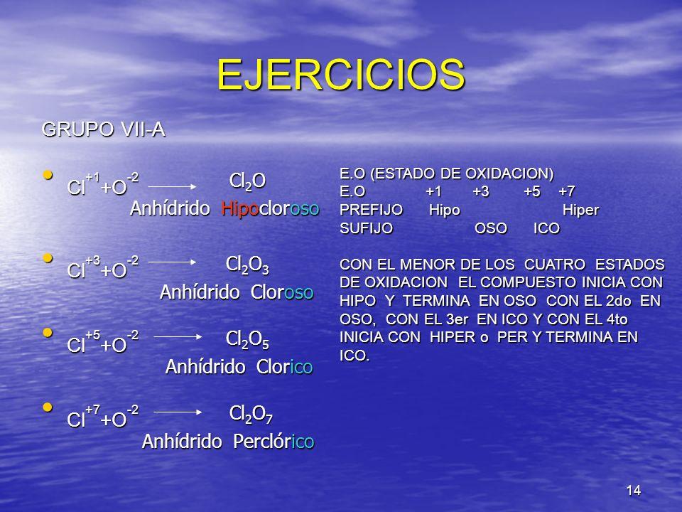 14 EJERCICIOS GRUPO VII-A Cl +1 +O -2 Cl 2 O Cl +1 +O -2 Cl 2 O Anhídrido Hipocloroso Anhídrido Hipocloroso Cl +3 +O -2 Cl 2 O 3 Cl +3 +O -2 Cl 2 O 3