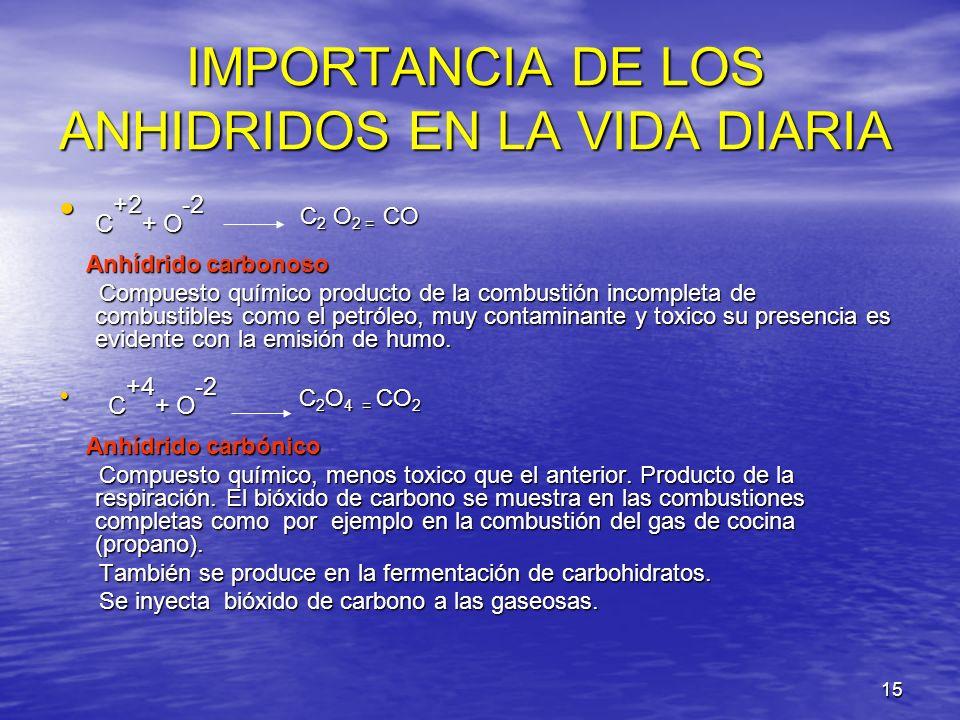 15 IMPORTANCIA DE LOS ANHIDRIDOS EN LA VIDA DIARIA C +2 + O -2 C 2 O 2 = CO C +2 + O -2 C 2 O 2 = CO Anhídrido carbonoso Anhídrido carbonoso Compuesto