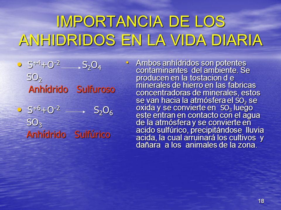 18 IMPORTANCIA DE LOS ANHIDRIDOS EN LA VIDA DIARIA S +4 +O -2 S 2 O 4 S +4 +O -2 S 2 O 4 SO 2 SO 2 Anhídrido Sulfuroso Anhídrido Sulfuroso S +6 +O -2