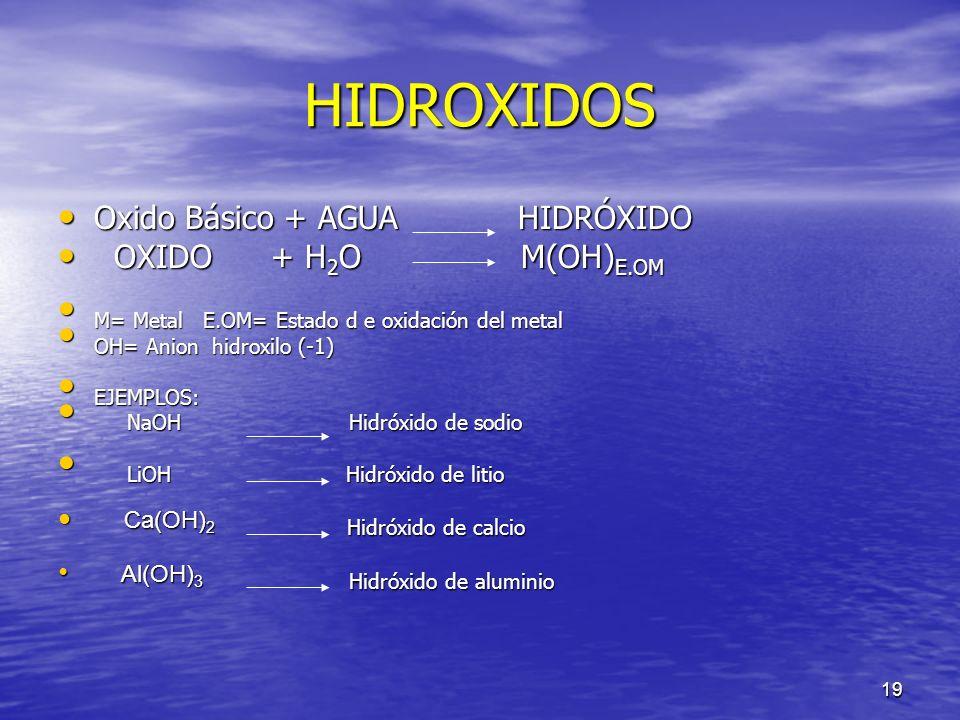 19 HIDROXIDOS Oxido Básico + AGUA HIDRÓXIDO Oxido Básico + AGUA HIDRÓXIDO OXIDO + H 2 O M(OH) E.OM OXIDO + H 2 O M(OH) E.OM M= Metal E.OM= Estado d e
