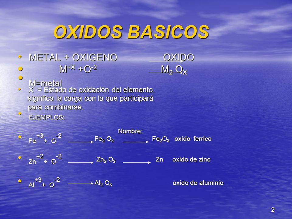 2 OXIDOS BASICOS OXIDOS BASICOS METAL + OXIGENO OXIDO METAL + OXIGENO OXIDO M +X +O -2 M 2 O X M +X +O -2 M 2 O X M=metal M=metal X = Estado de oxidac