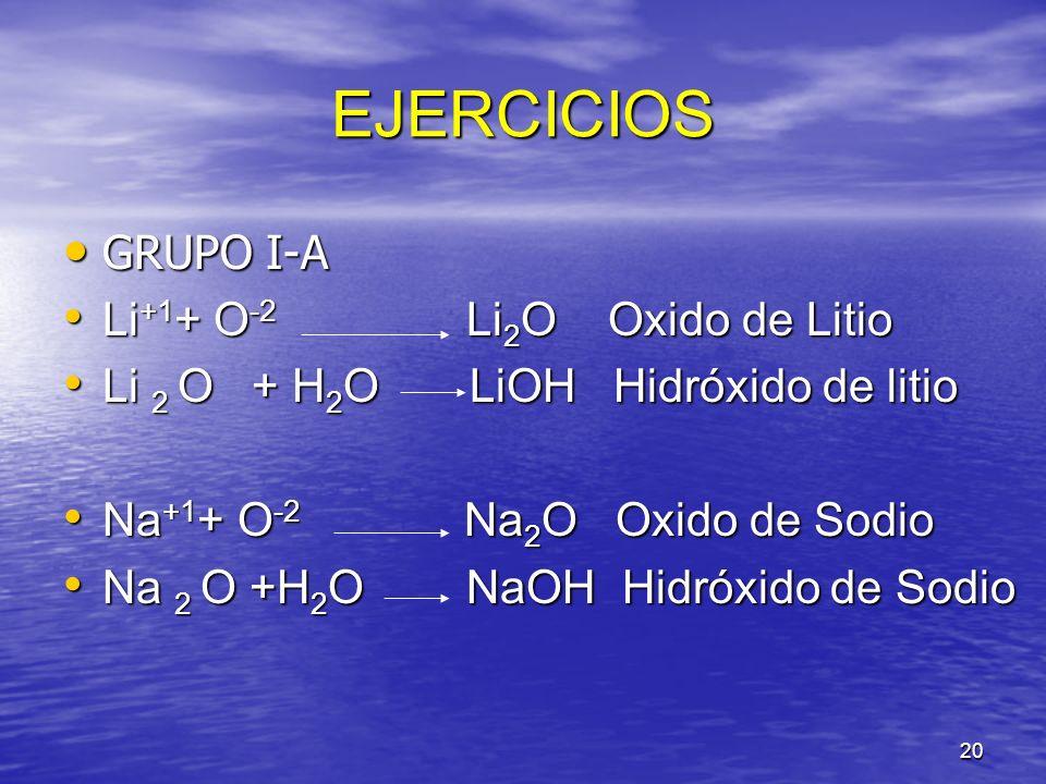 20 EJERCICIOS GRUPO I-A GRUPO I-A Li +1 + O -2 Li 2 O Oxido de Litio Li +1 + O -2 Li 2 O Oxido de Litio Li 2 O + H 2 O LiOH Hidróxido de litio Li 2 O