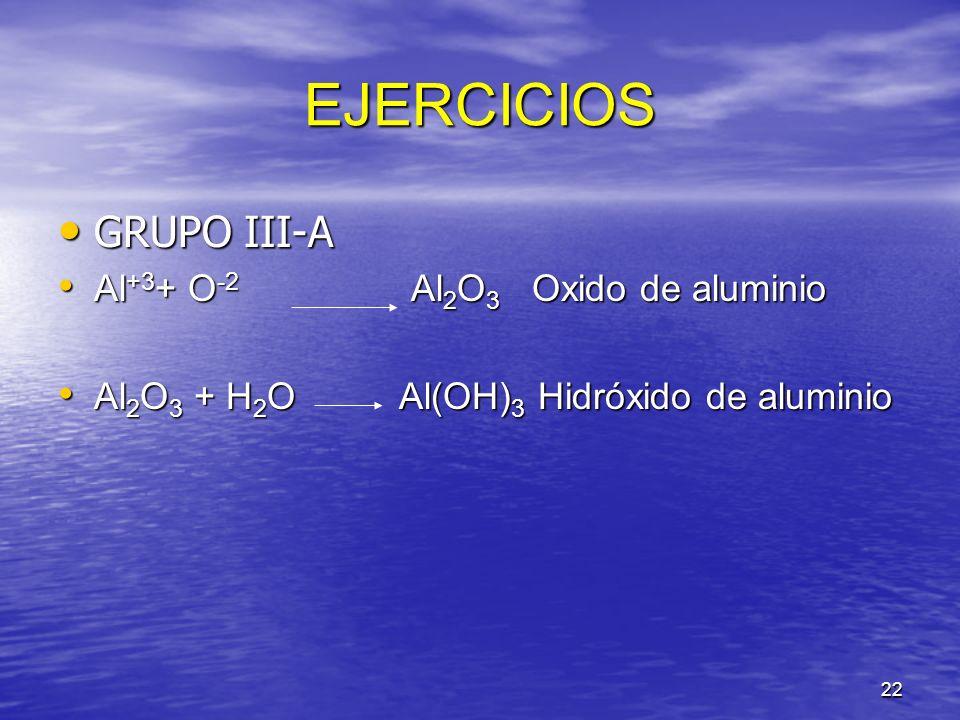 22 EJERCICIOS GRUPO III-A GRUPO III-A Al +3 + O -2 Al 2 O 3 Oxido de aluminio Al +3 + O -2 Al 2 O 3 Oxido de aluminio Al 2 O 3 + H 2 O Al(OH) 3 Hidróx