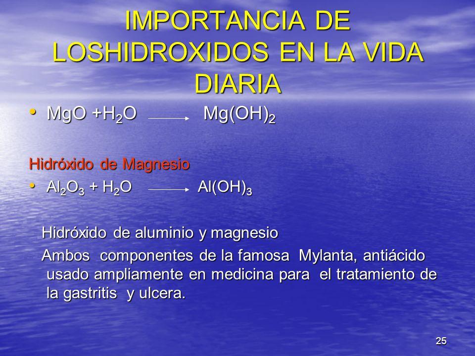 25 IMPORTANCIA DE LOSHIDROXIDOS EN LA VIDA DIARIA MgO +H 2 O Mg(OH) 2 MgO +H 2 O Mg(OH) 2 Hidróxido de Magnesio Al 2 O 3 + H 2 O Al(OH) 3 Al 2 O 3 + H