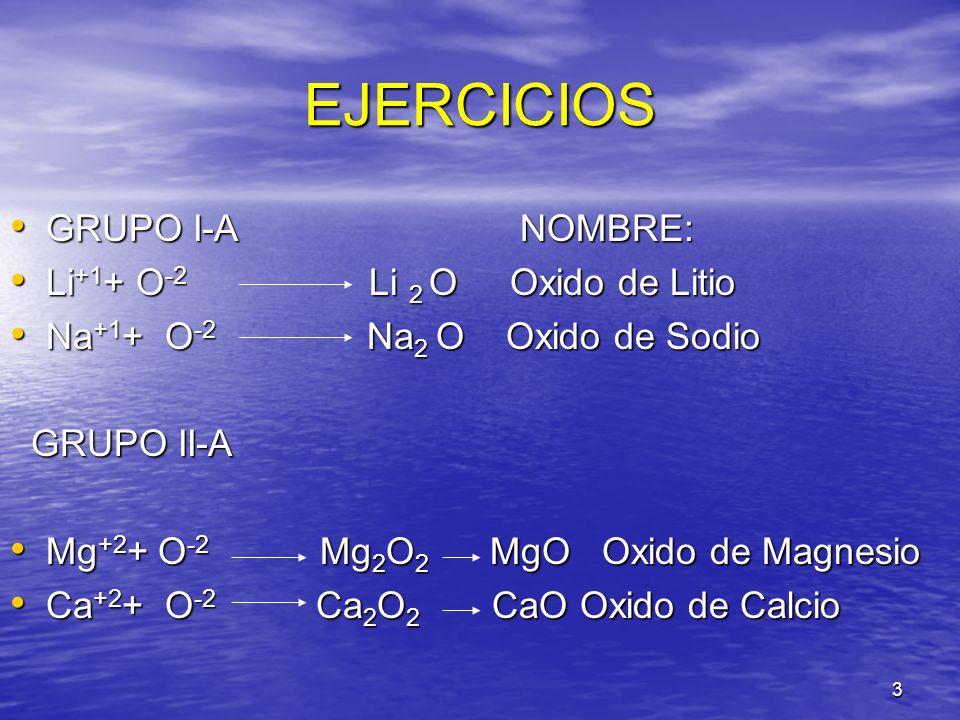 14 EJERCICIOS GRUPO VII-A Cl +1 +O -2 Cl 2 O Cl +1 +O -2 Cl 2 O Anhídrido Hipocloroso Anhídrido Hipocloroso Cl +3 +O -2 Cl 2 O 3 Cl +3 +O -2 Cl 2 O 3 Anhídrido Cloroso Anhídrido Cloroso Cl +5 +O -2 Cl 2 O 5 Cl +5 +O -2 Cl 2 O 5 Anhídrido Clorico Anhídrido Clorico Cl +7 +O -2 Cl 2 O 7 Cl +7 +O -2 Cl 2 O 7 Anhídrido Perclórico Anhídrido Perclórico E.O (ESTADO DE OXIDACION) E.O +1 +3 +5 +7 PREFIJO Hipo Hiper SUFIJO OSO ICO CON EL MENOR DE LOS CUATRO ESTADOS DE OXIDACION EL COMPUESTO INICIA CON HIPO Y TERMINA EN OSO CON EL 2do EN OSO, CON EL 3er EN ICO Y CON EL 4to INICIA CON HIPER o PER Y TERMINA EN ICO.
