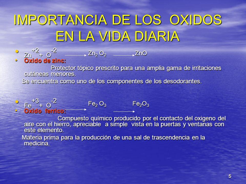 5 IMPORTANCIA DE LOS OXIDOS EN LA VIDA DIARIA Zn +2 + O -2 Zn 2 O 2 ZnO Zn +2 + O -2 Zn 2 O 2 ZnO Oxido de zinc: Oxido de zinc: Protector tópico presc