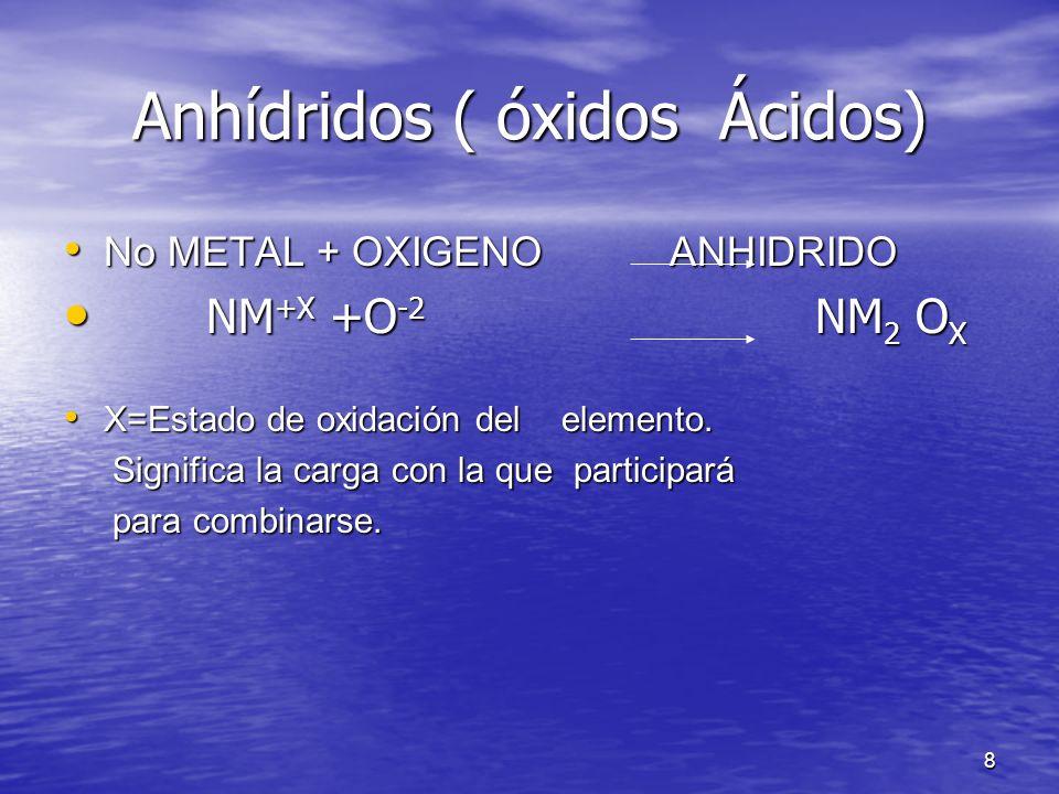 8 Anhídridos ( óxidos Ácidos) No METAL + OXIGENO ANHIDRIDO No METAL + OXIGENO ANHIDRIDO NM +X +O -2 NM 2 O X NM +X +O -2 NM 2 O X X=Estado de oxidació