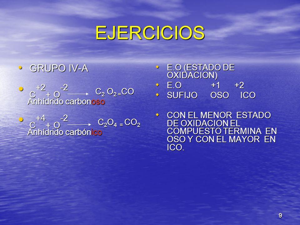10 EJERCICIOS GRUPO IV-A GRUPO IV-A Si +4 + O -2 Si 2 O 4 = SiO 2 Si +4 + O -2 Si 2 O 4 = SiO 2 Anhídrido de Silicio u Anhídrido de Silicio u Oxido de Silicio Oxido de Silicio E.O (ESTADO DE OXIDACION) E.O (ESTADO DE OXIDACION) E.O +4 E.O +4 E.O ÚNICO PARA EL SILICIO E.O ÚNICO PARA EL SILICIO