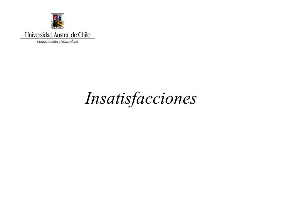 Insatisfacciones