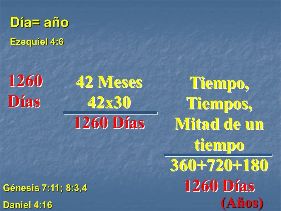 1260 Días 1260 Días 42 Meses 42x30 1260 Días 42 Meses 42x30 1260 Días Tiempo, Tiempos, Mitad de un tiempo 360+720+180 1260 Días Tiempo, Tiempos, Mitad