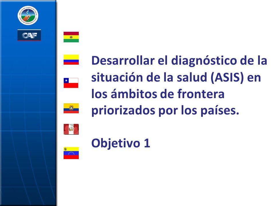 Desarrollar el diagnóstico de la situación de la salud (ASIS) en los ámbitos de frontera priorizados por los países. Objetivo 1 BOLIVIA ECUADOR CHILE