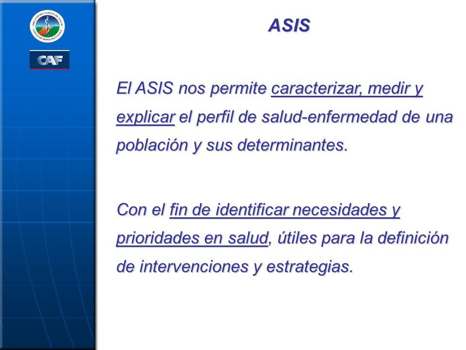 ASIS El ASIS nos permite caracterizar, medir y explicar el perfil de salud-enfermedad de una población y sus determinantes. Con el fin de identificar
