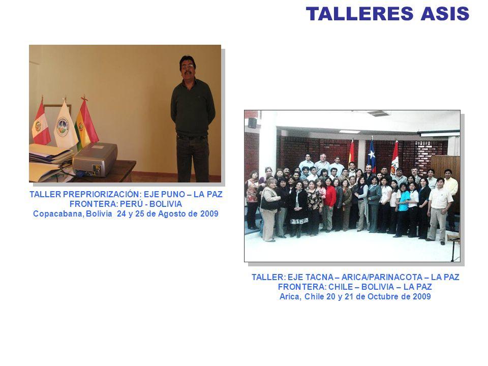 TALLER: EJE TACNA – ARICA/PARINACOTA – LA PAZ FRONTERA: CHILE – BOLIVIA – LA PAZ Arica, Chile 20 y 21 de Octubre de 2009 TALLER PREPRIORIZACIÓN: EJE P